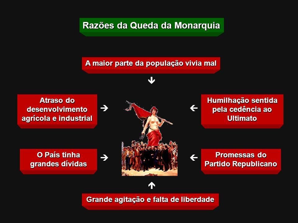 A Implantação da República Um novo partido, que surge ainda no século XIX, vai aproveitar o descontentamento dos diferentes grupos sociais e, através