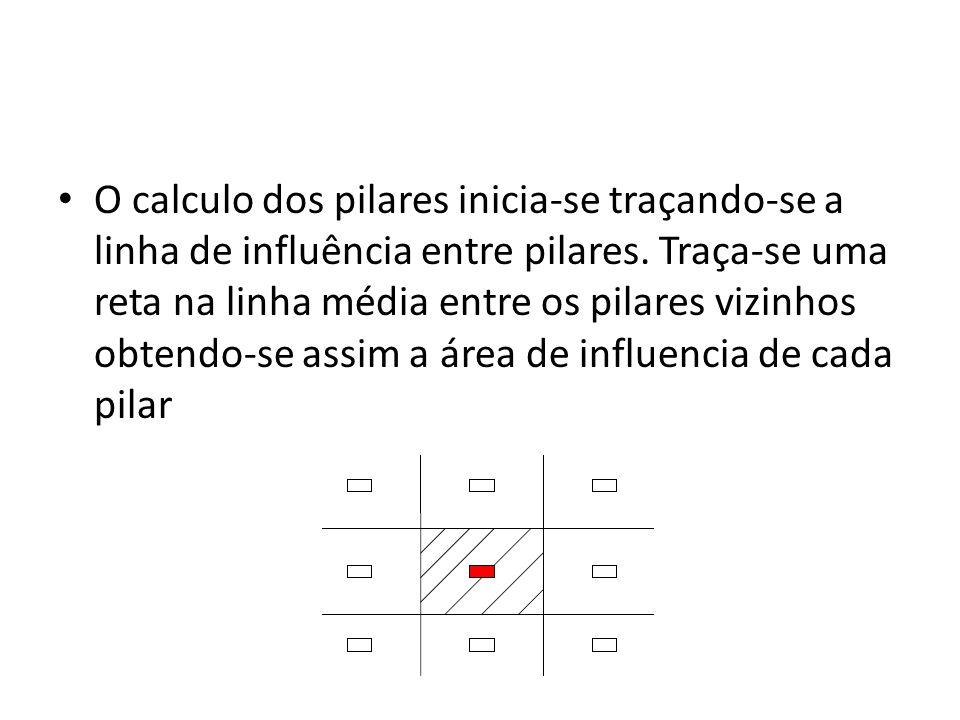 O calculo dos pilares inicia-se traçando-se a linha de influência entre pilares. Traça-se uma reta na linha média entre os pilares vizinhos obtendo-se