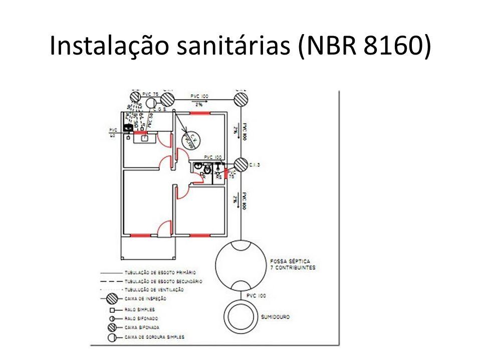 Instalação sanitárias (NBR 8160)