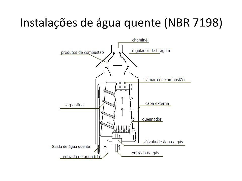 Instalações de água quente (NBR 7198)