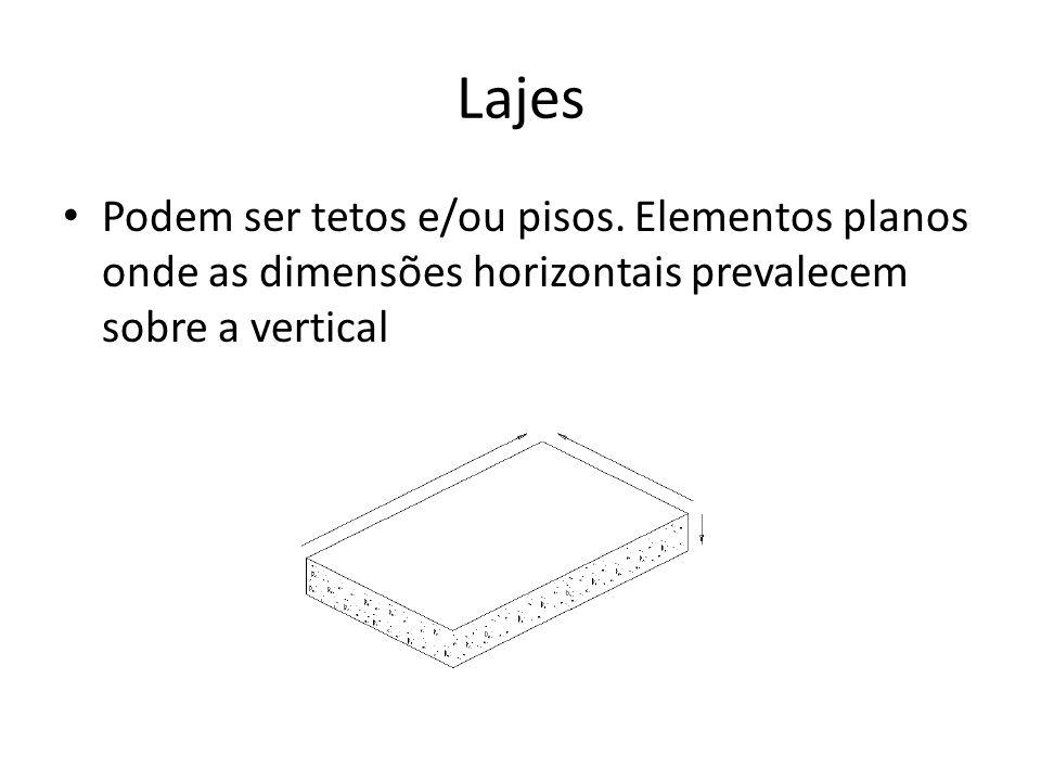 Lajes Podem ser tetos e/ou pisos. Elementos planos onde as dimensões horizontais prevalecem sobre a vertical