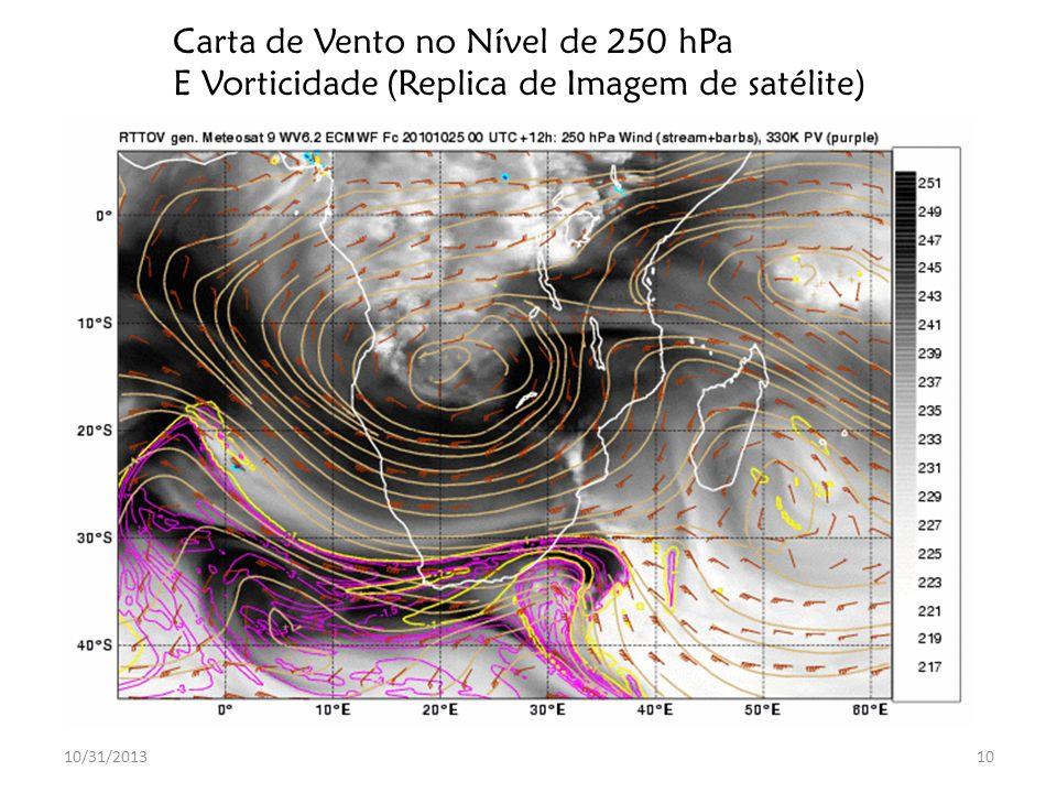 10/31/201310 Carta de Vento no Nível de 250 hPa E Vorticidade (Replica de Imagem de satélite)
