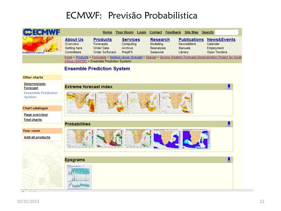 10/31/201312 ECMWF: Previsão Probabilistica