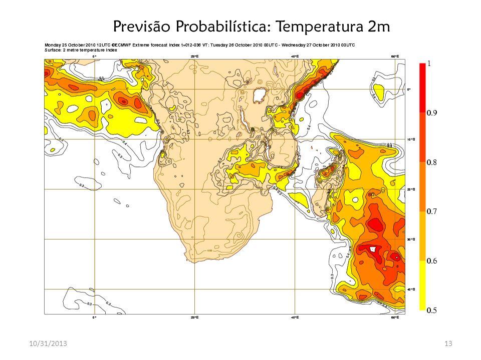 10/31/201313 Previsão Probabilística: Temperatura 2m