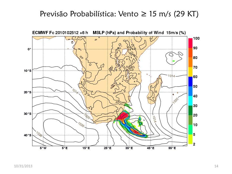 10/31/201314 Previsão Probabilística: Vento 15 m/s (29 KT)