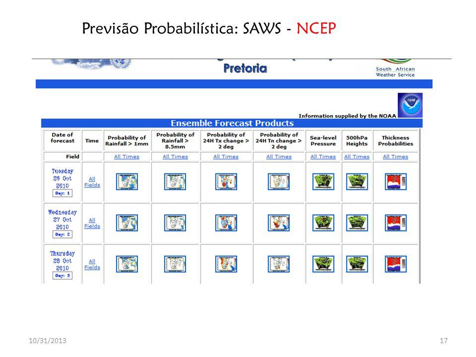 10/31/201317 Previsão Probabilística: SAWS - NCEP