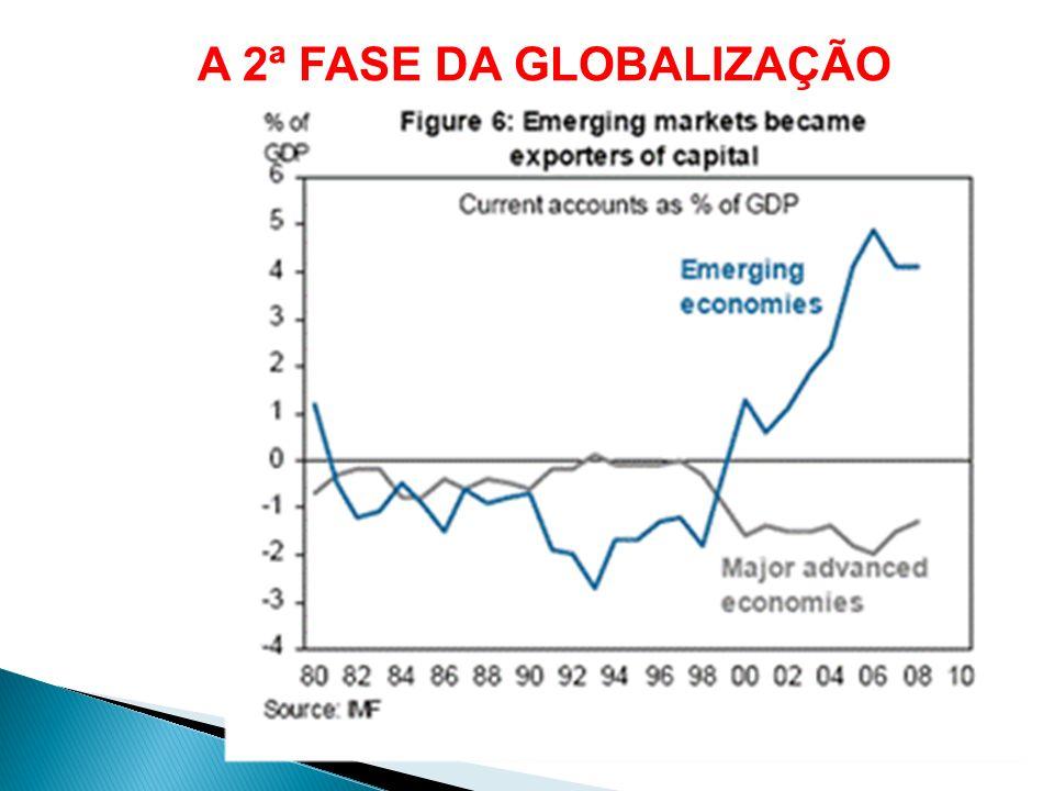 A 2ª FASE DA GLOBALIZAÇÃO