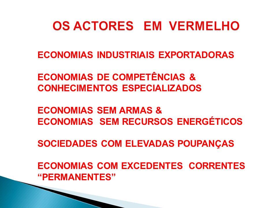 ECONOMIAS INDUSTRIAIS EXPORTADORAS ECONOMIAS DE COMPETÊNCIAS & CONHECIMENTOS ESPECIALIZADOS ECONOMIAS SEM ARMAS & ECONOMIAS SEM RECURSOS ENERGÉTICOS S