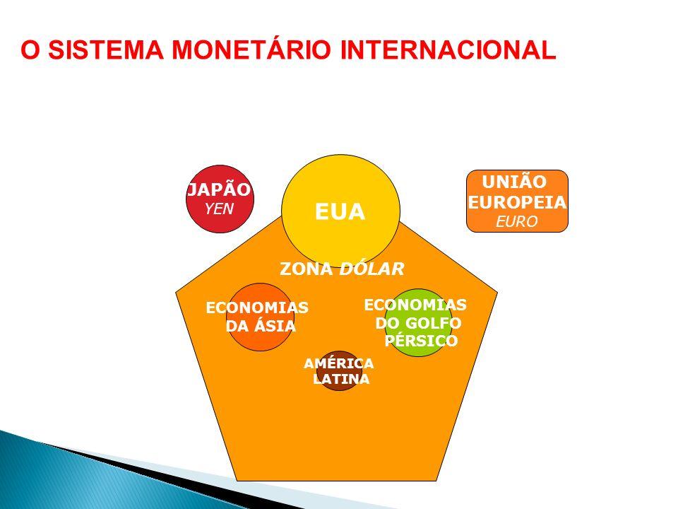 EUA ECONOMIAS DA ÁSIA ECONOMIAS DO GOLFO PÉRSICO AMÉRICA LATINA JAPÃO YEN A ORGANIZAÇÃO MONETÁRIA MUNDIAL ZONA DÓLAR UNIÃO EUROPEIA EURO O SISTEMA MON