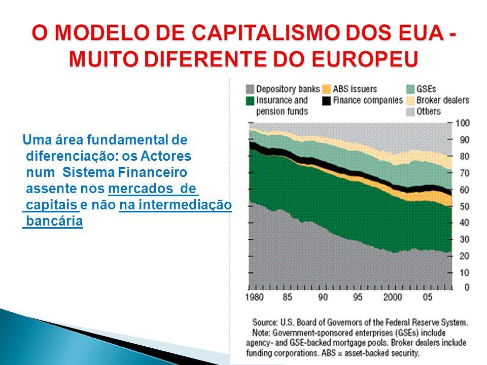 Uma área fundamental de diferenciação: os Actores num Sistema Financeiro assente nos mercados de capitais e não na intermediação bancária