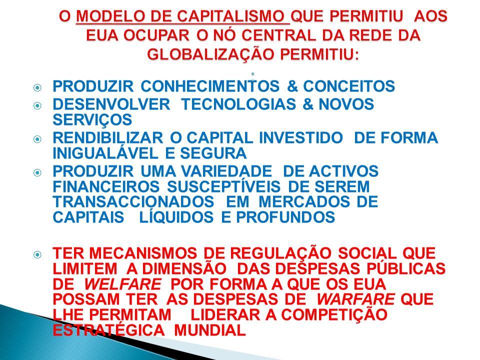 EUAZONA EURO SISTEMA FINANCEIRO BASEADO NO MERCADO DE CAPITAIS, INVESTIDORES INSTITUCIONAIS E HOLDINGS BANCÁRIOS DIVERSIFICADOS SISTEMA FINANCEIRO BASEADO NA INTERMEDIAÇÃO BANCÁRIA COM UMA COMBINAÇÃO DE BANCOS UNIVERSAIS E BANCOS COMERCIAIS UM SISTEMA DE PENSÕES E DE COBERTURA DE RISCO INDIVIDUAL COM UMA COMPONENTE PRIVADA EM CAPITALIZAÇÃO DOMINANTE UM SISTEMA DE PENSÕES E DE COBERTURA DE RISCO PÚBLICO/SOCIAL EM REPARTIÇÃO UMA GESTÃO DO RISCO EMPRESARIAL POR ENTIDADES ESPECÍFICAS – EX:CAPITAL DE RISCO - E DISTRIBUIÇÃO DO RISCO ATRAVÉS DO MERCADO DE CAPITAIS UMA GESTÃO DO RISCO EMPRESARIAL ATRAVÉS DE CONGLOMERADOS INDUSTRIAIS OU DE CAPITAIS PÚBLICOS FAMÍLIAS COM POUPANÇA APLICADA EM ACTIVOS COM POTENCIAL DE VALORIZAÇÃO – IMOBILIÁRIO E ACÇÕES FAMÍLIAS COM FORTE POUPANÇA CANALIZADA PARA SISTEMA BANCÁRIO EM DEPÓSITOS SEM POTENCIAL DE VALORIZAÇÃO
