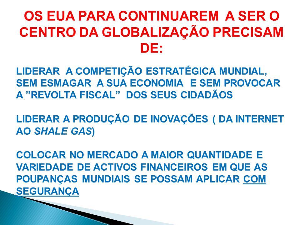 4. A ECONOMIA DOS EUA 2000-2007- DO CRASH DAS DOT COM AO CRASH DO IMOBILIÁRIO