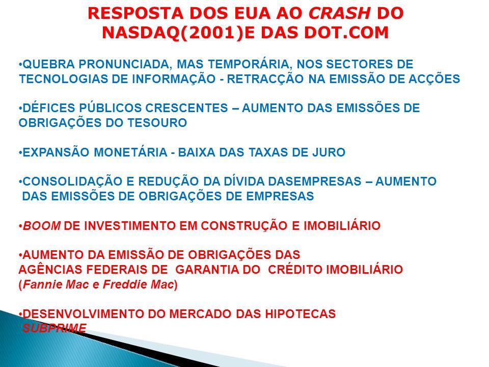 RESPOSTA DOS EUA AO CRASH DO NASDAQ(2001)E DAS DOT.COM QUEBRA PRONUNCIADA, MAS TEMPORÁRIA, NOS SECTORES DE TECNOLOGIAS DE INFORMAÇÃO - RETRACÇÃO NA EM