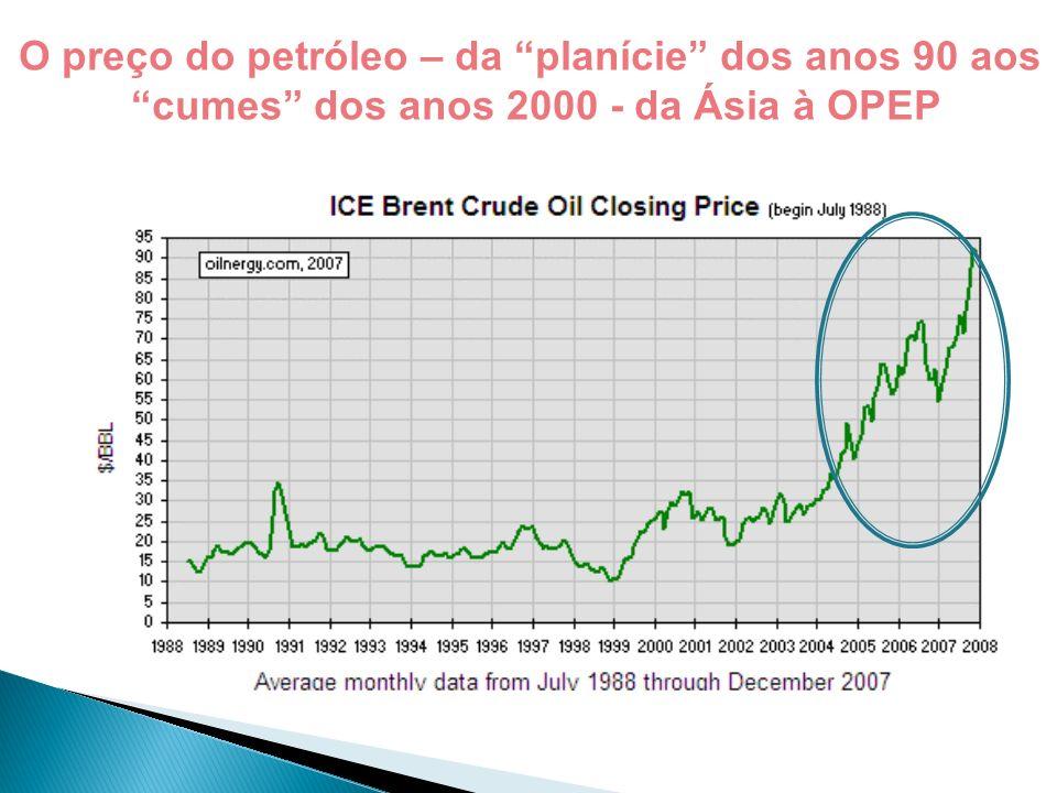 O preço do petróleo – da planície dos anos 90 aos cumes dos anos 2000 - da Ásia à OPEP