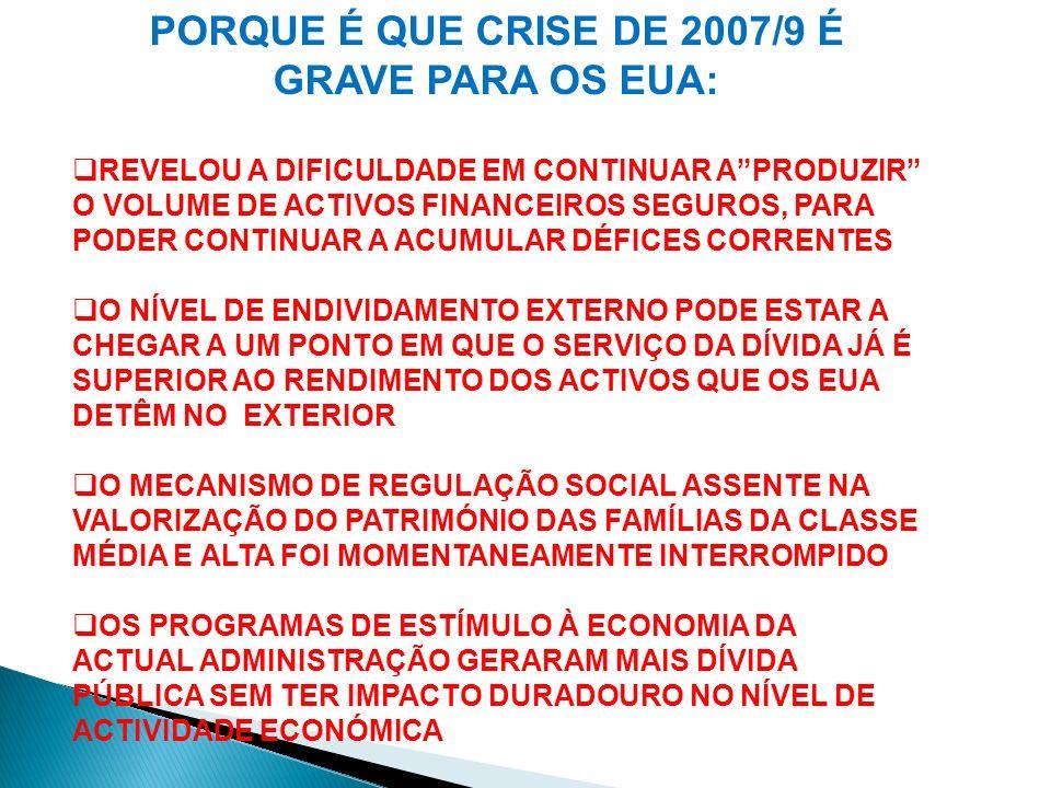 5. A RESPOSTA DAS AUTORIDADES DOS EUA Á CRISE FINANCEIRA ( E ECONÓMICA) DE 2007/9