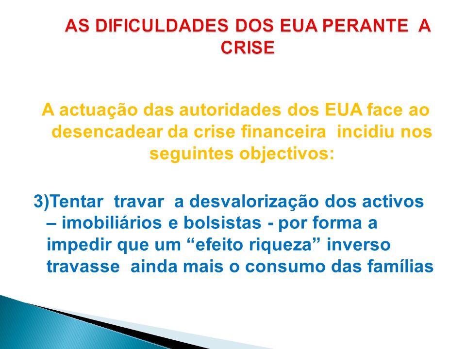 A actuação das autoridades dos EUA face ao desencadear da crise financeira incidiu nos seguintes objectivos: 3)Tentar travar a desvalorização dos acti