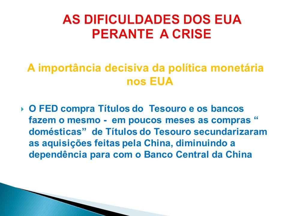 A importância decisiva da política monetária nos EUA O FED compra Títulos do Tesouro e os bancos fazem o mesmo - em poucos meses as compras domésticas
