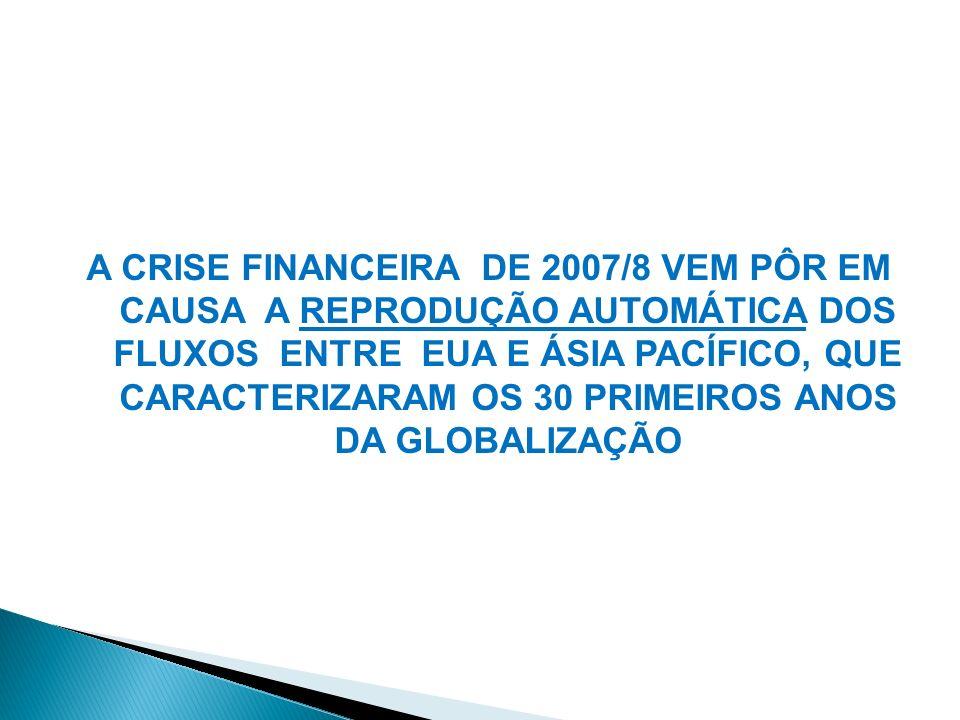 A CRISE FINANCEIRA DE 2007/8 VEM PÔR EM CAUSA A REPRODUÇÃO AUTOMÁTICA DOS FLUXOS ENTRE EUA E ÁSIA PACÍFICO, QUE CARACTERIZARAM OS 30 PRIMEIROS ANOS DA