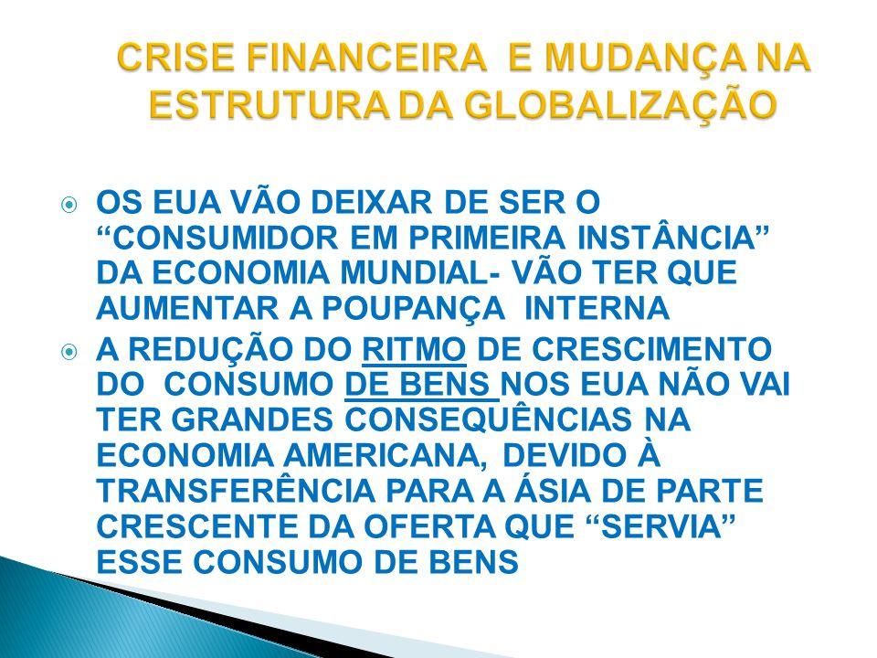 OS EXCESSOS DE CAPACIDADE INDUSTRIAL QUE A ABUNDÂNCIA DE CRÉDITO NA DÉCADA DE 1998/ 2007 PROPORCIONOU LOCALIZAM-SE NA ÁSIA E NÃO NOS EUA ORA A ÁSIA TEM POSSIBILIDADE DE, GRAÇAS AO POTENCIAL DE EXPANSÃO DO INVESTIMENTO E DO CONSUMO INTERNOS, ABSORVER ESSES EXCESSOS DE CAPACIDADE PELO QUE ESTA CRISE VAI DEMORAR MENOS TEMPO A SER REABSORVIDA DO QUE SE PODERIA PENSAR SE ESTIVESSEMOS EM ECONOMIAS FECHADAS
