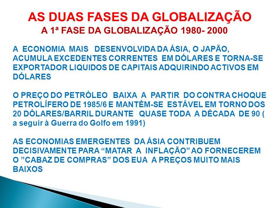 A 2ª FASE DA GLOBALIZAÇÃO ou AS DUAS RECICLAGENS DE DOLARES - 2002 EM DIANTE AS ECONOMIAS EMERGENTES DA ÁSIA, LIDERADAS PELA CHINA, ACUMULAM EXCEDENTES CORRENTES EM DÓLARES E TORNAM-SE EXPORTADORAS LIQUIDAS DE CAPITAIS ADQUIRINDO ACTIVOS EM DÓLARES AS ECONOMIAS ASIÁTICAS COM SEDE DE ENERGIA E MINÉRIOS – E ANTES DE MAIS A CHINA- FAZEM SUBIR O PREÇO DAS COMMODITIES DEIXANDO DE TER UM IMPACTO TÃO FAVORÁVEL SOBRE A INFLAÇÃO MUNDIAL O PREÇO DO PETRÓLEO SOBE EXPONENCIALMENTE E AS ECONOMAIS DO GOLFO PÉRSICO ACUMULAM EXCEDENTES CORRENTES E RECICLAM –NOS ADQUIRINDO ACTIVOS EM DÓLARES MULTIPLICAM-SE OS SOVEREIGN WEALTH FUNDS AS DUAS FASES DA GLOBALIZAÇÃO