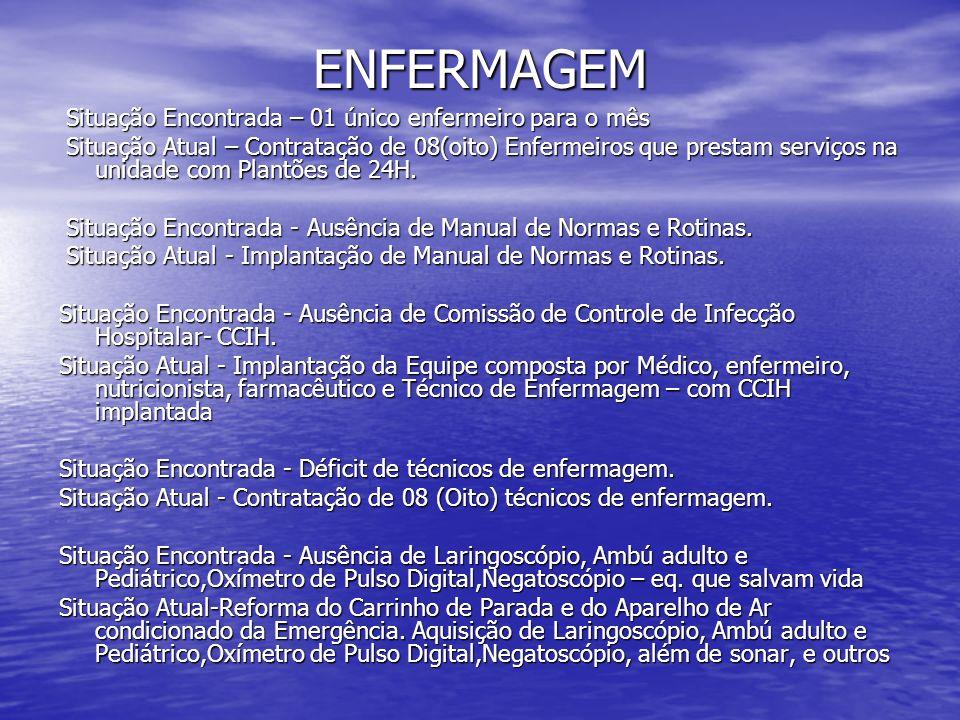 ENFERMAGEM Situação Encontrada – 01 único enfermeiro para o mês Situação Encontrada – 01 único enfermeiro para o mês Situação Atual – Contratação de 0