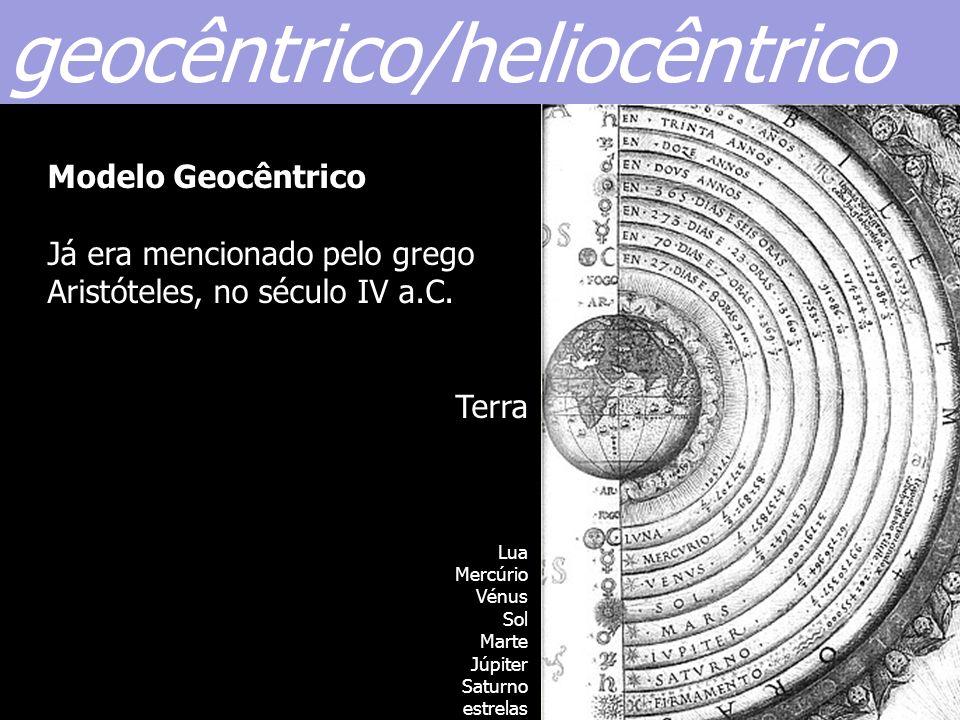 Modelo Geocêntrico Já era mencionado pelo grego Aristóteles, no século IV a.C. Terra Lua Mercúrio Vénus Sol Marte Júpiter Saturno estrelas geocêntrico