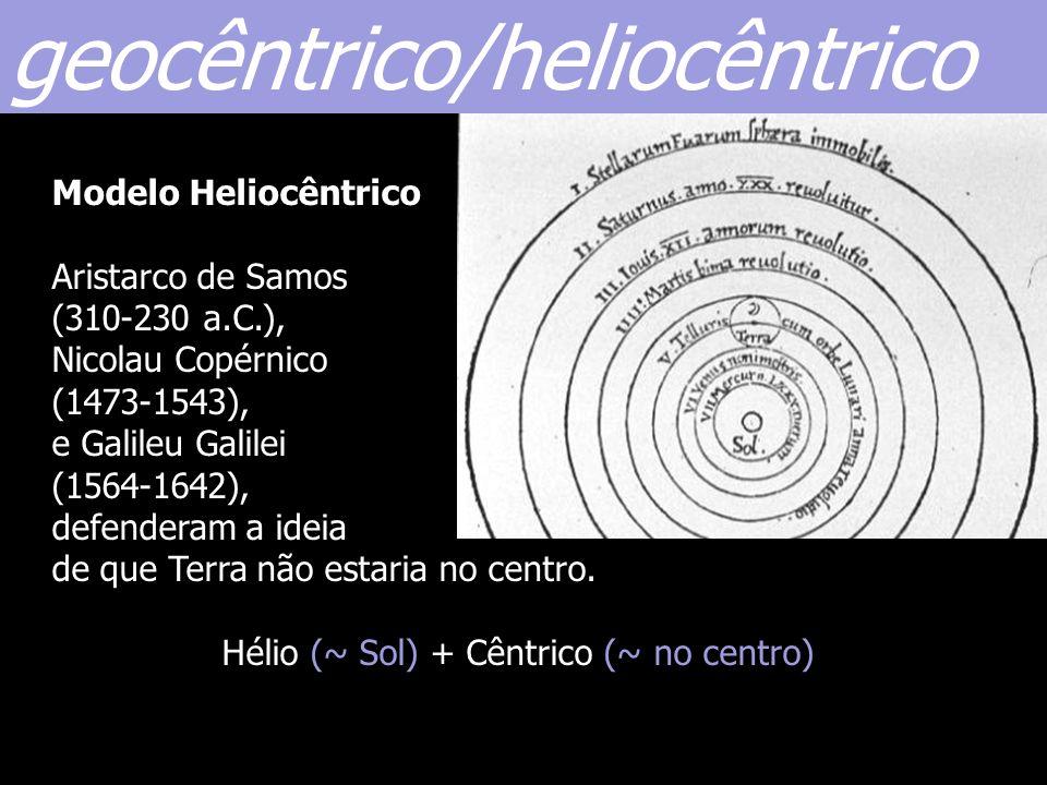 Modelo Heliocêntrico Aristarco de Samos (310-230 a.C.), Nicolau Copérnico (1473-1543), e Galileu Galilei (1564-1642), defenderam a ideia de que Terra