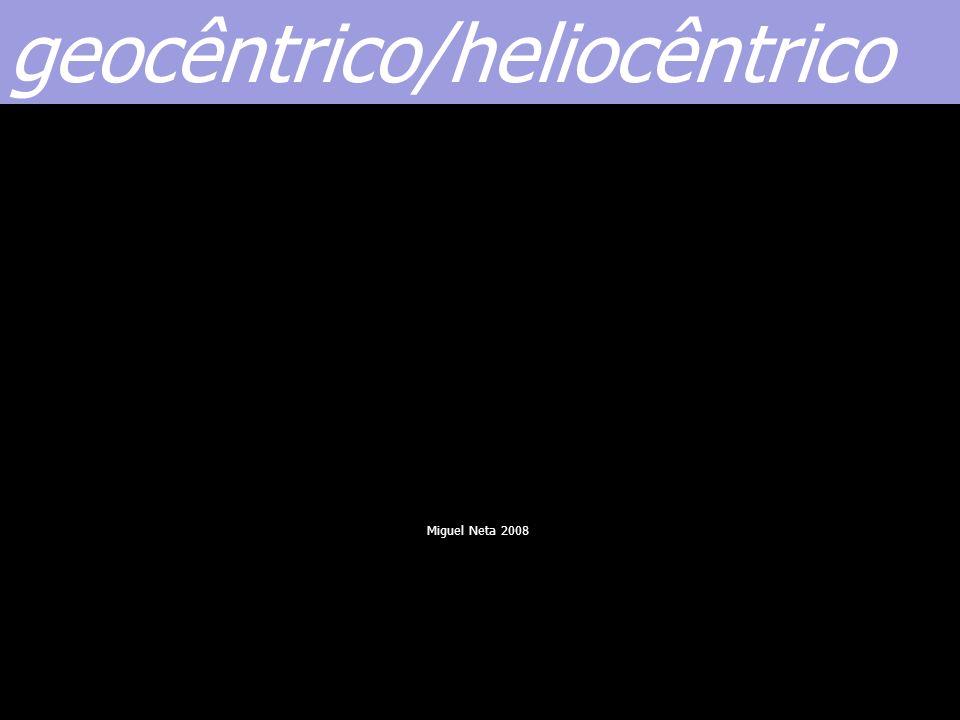 Miguel Neta 2008 geocêntrico/heliocêntrico