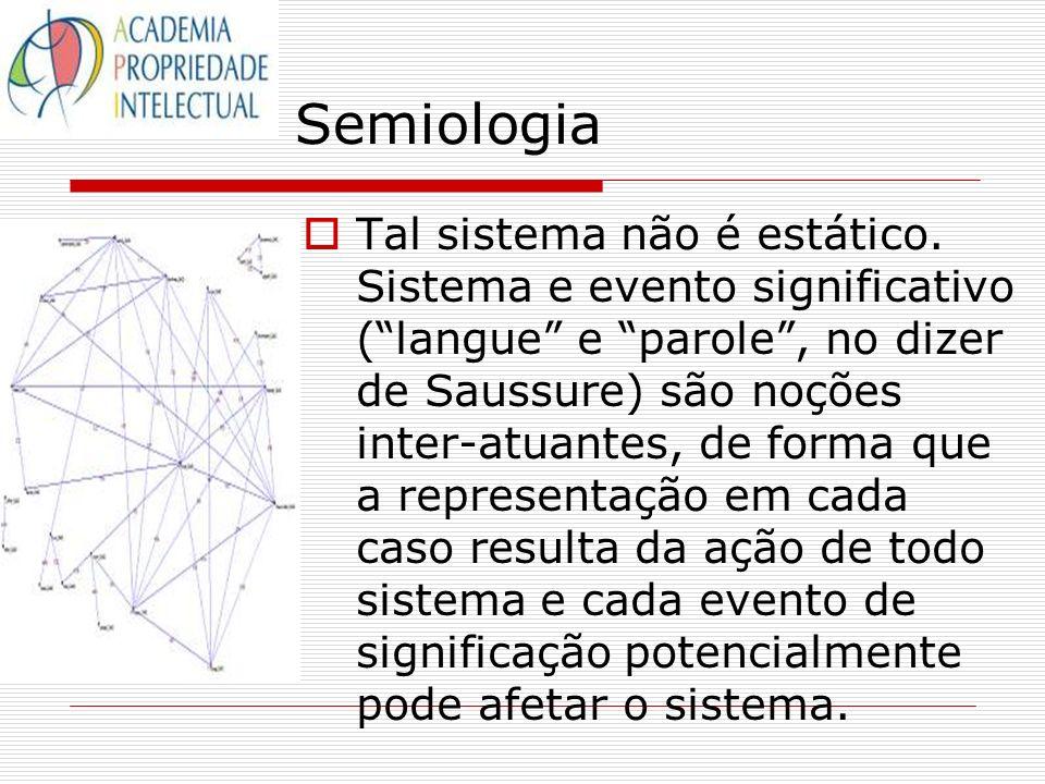 Semiologia Tal sistema não é estático. Sistema e evento significativo (langue e parole, no dizer de Saussure) são noções inter-atuantes, de forma que