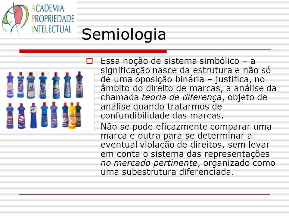Semiologia Essa noção de sistema simbólico – a significação nasce da estrutura e não só de uma oposição binária – justifica, no âmbito do direito de m