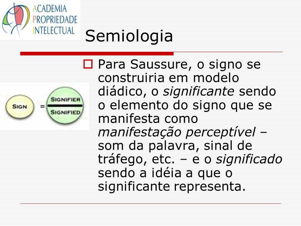 Semiologia Para Saussure, o signo se construiria em modelo diádico, o significante sendo o elemento do signo que se manifesta como manifestação percep
