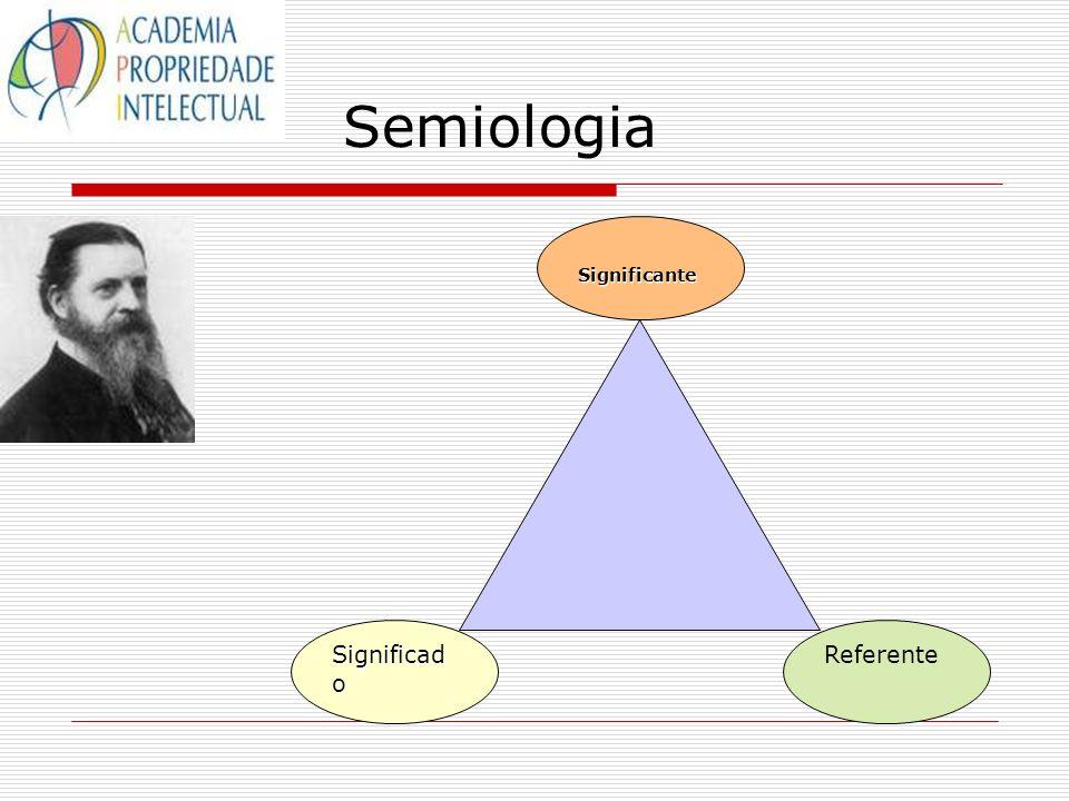 Semiologia Significad o Significante Referente