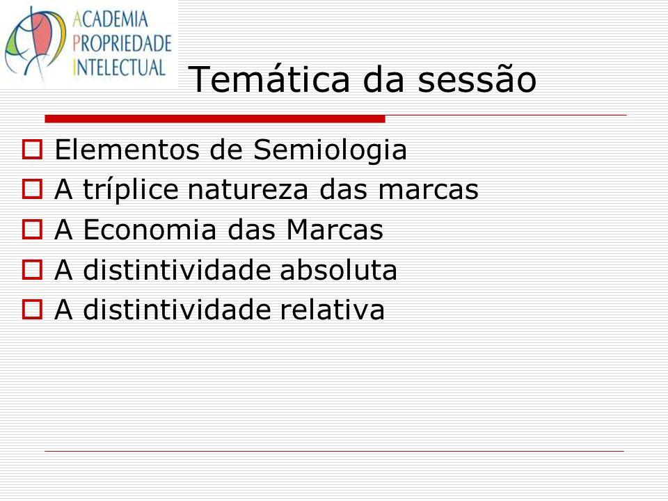 Temática da sessão Elementos de Semiologia A tríplice natureza das marcas A Economia das Marcas A distintividade absoluta A distintividade relativa