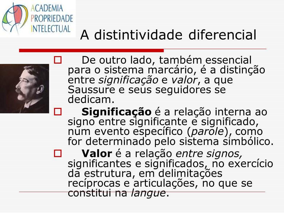 A distintividade diferencial De outro lado, também essencial para o sistema marcário, é a distinção entre significação e valor, a que Saussure e seus