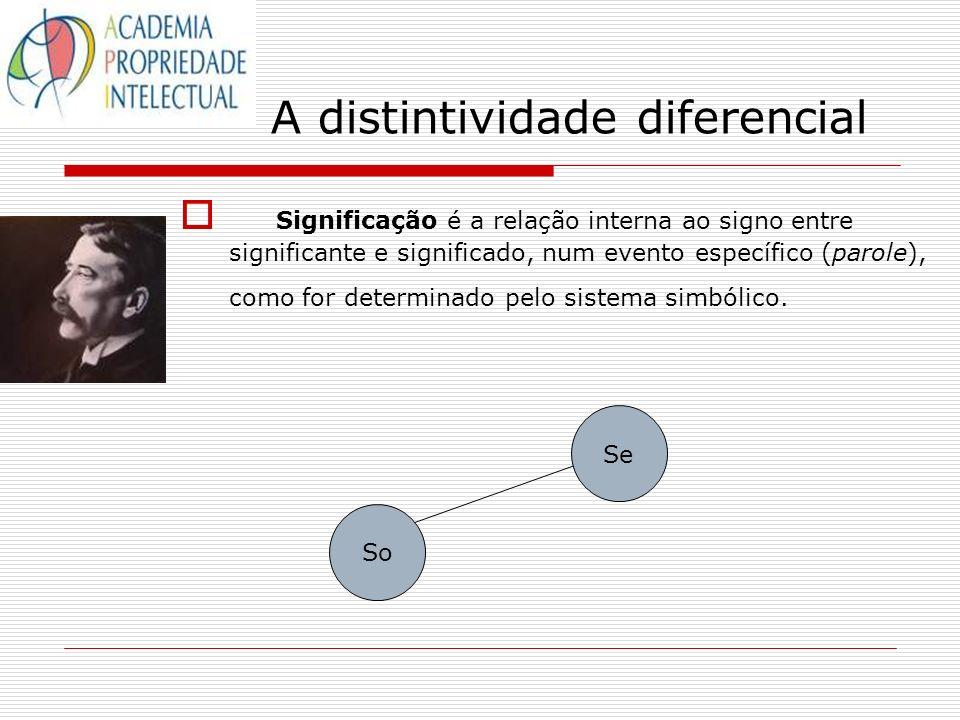 A distintividade diferencial Significação é a relação interna ao signo entre significante e significado, num evento específico (parole), como for dete
