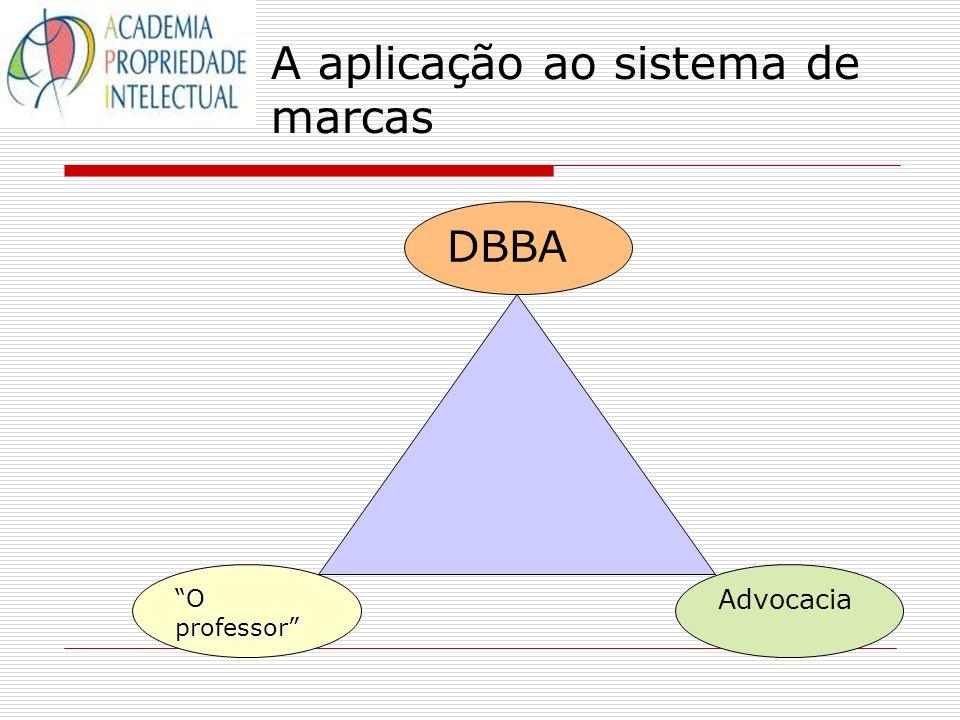 A aplicação ao sistema de marcas O professor DBBA Advocacia