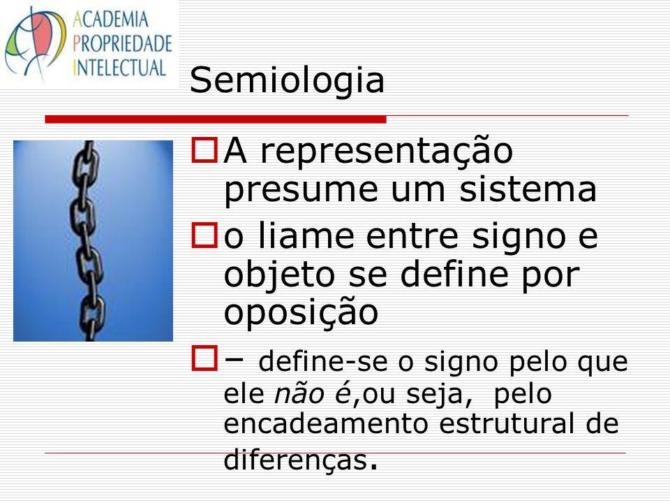 Semiologia A representação presume um sistema o liame entre signo e objeto se define por oposição – define-se o signo pelo que ele não é,ou seja, pelo