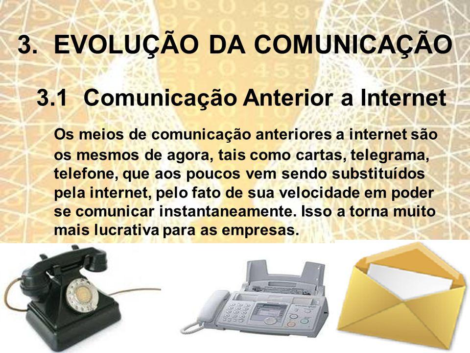 3. EVOLUÇÃO DA COMUNICAÇÃO 3.1Comunicação Anterior a Internet Os meios de comunicação anteriores a internet são os mesmos de agora, tais como cartas,