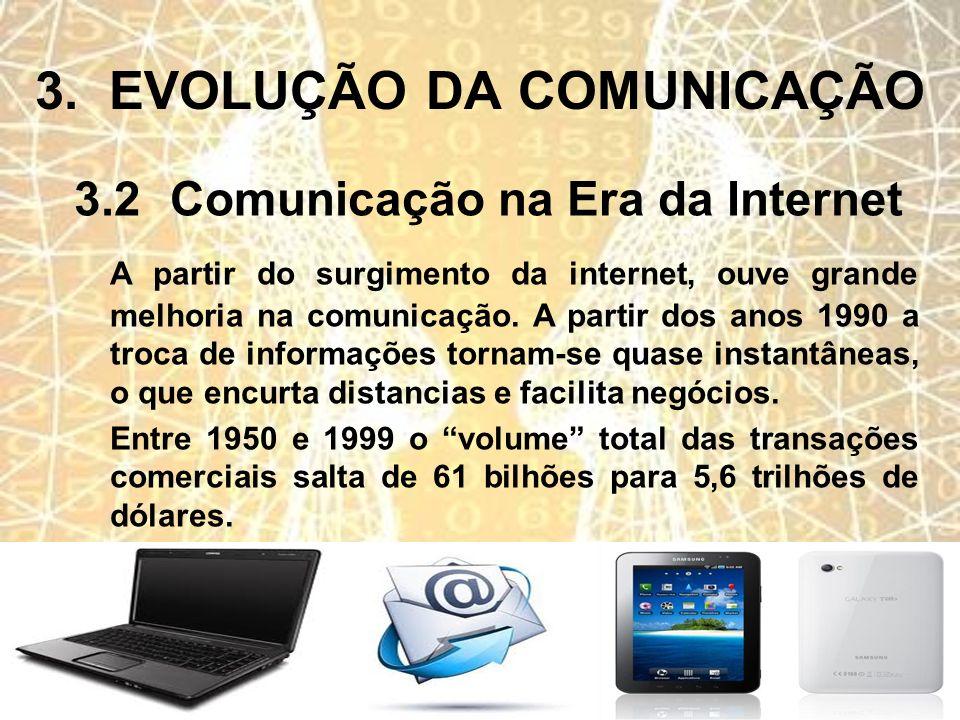 3. EVOLUÇÃO DA COMUNICAÇÃO 3.2Comunicação na Era da Internet A partir do surgimento da internet, ouve grande melhoria na comunicação. A partir dos ano