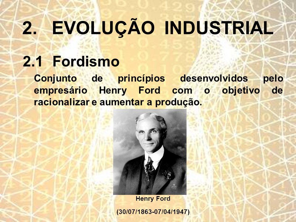 2.EVOLUÇÃO INDUSTRIAL 2.1Fordismo Conjunto de princípios desenvolvidos pelo empresário Henry Ford com o objetivo de racionalizar e aumentar a produção