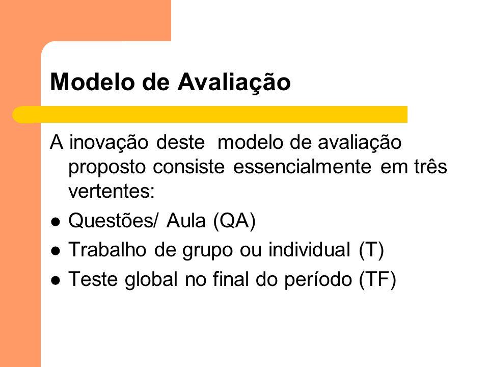 Modelo de Avaliação A inovação deste modelo de avaliação proposto consiste essencialmente em três vertentes: Questões/ Aula (QA) Trabalho de grupo ou