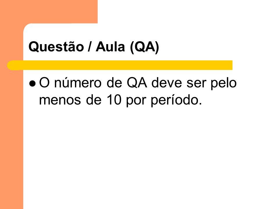 Questão / Aula (QA) O número de QA deve ser pelo menos de 10 por período.