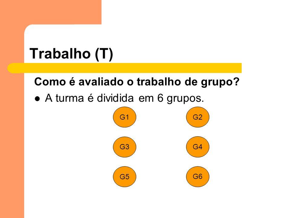 Como é avaliado o trabalho de grupo? A turma é dividida em 6 grupos. G5 G1 G6 G3 G2 G4