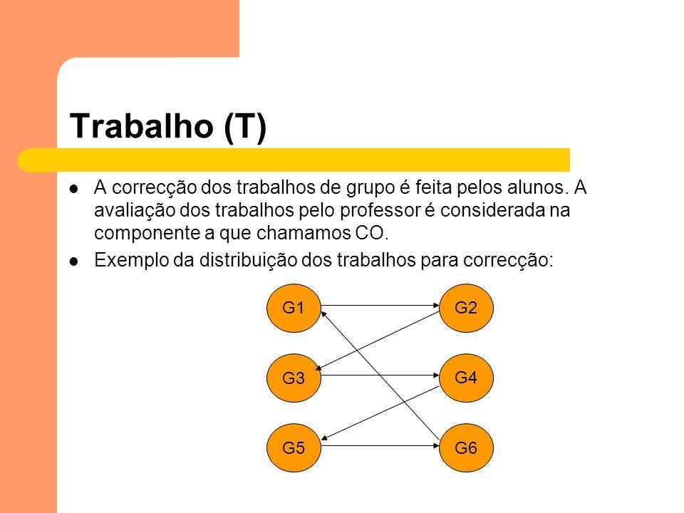 Trabalho (T) A correcção dos trabalhos de grupo é feita pelos alunos. A avaliação dos trabalhos pelo professor é considerada na componente a que chama