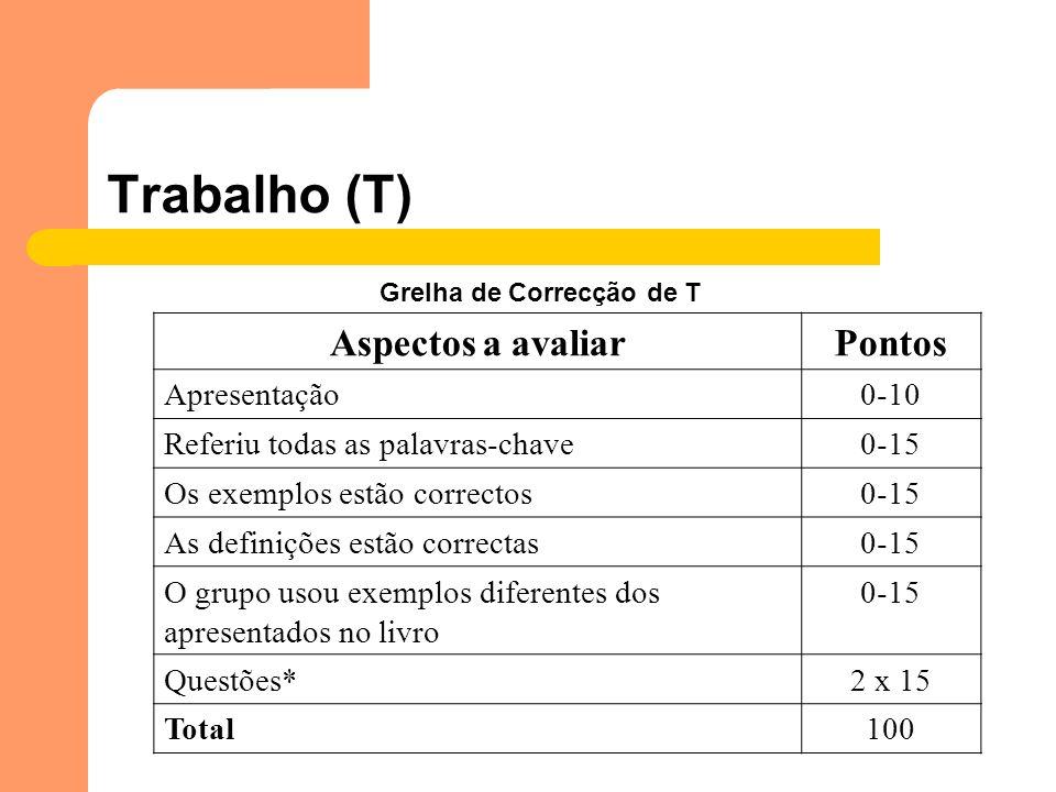 Trabalho (T) Aspectos a avaliarPontos Apresentação0-10 Referiu todas as palavras-chave0-15 Os exemplos estão correctos0-15 As definições estão correct