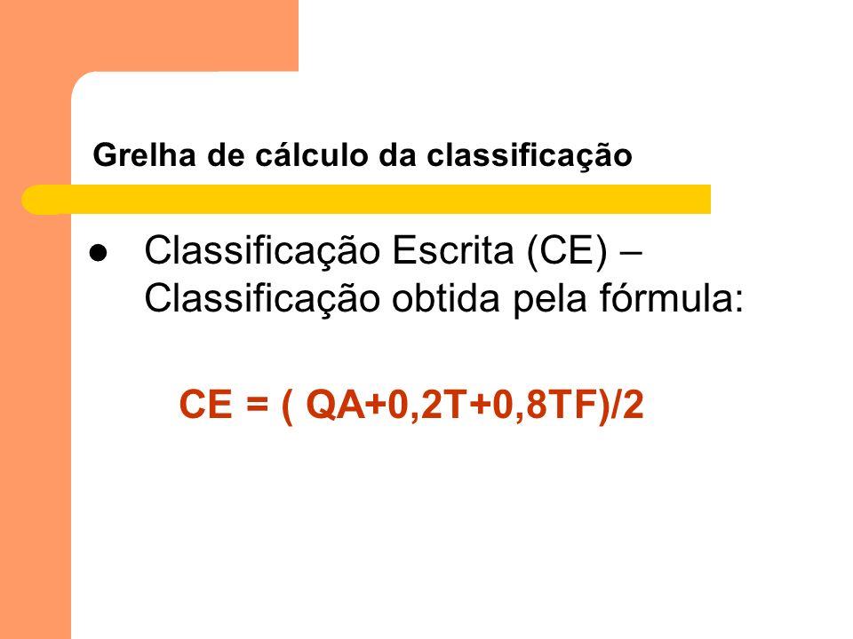 Classificação Escrita (CE) – Classificação obtida pela fórmula: CE = ( QA+0,2T+0,8TF)/2 Grelha de cálculo da classificação