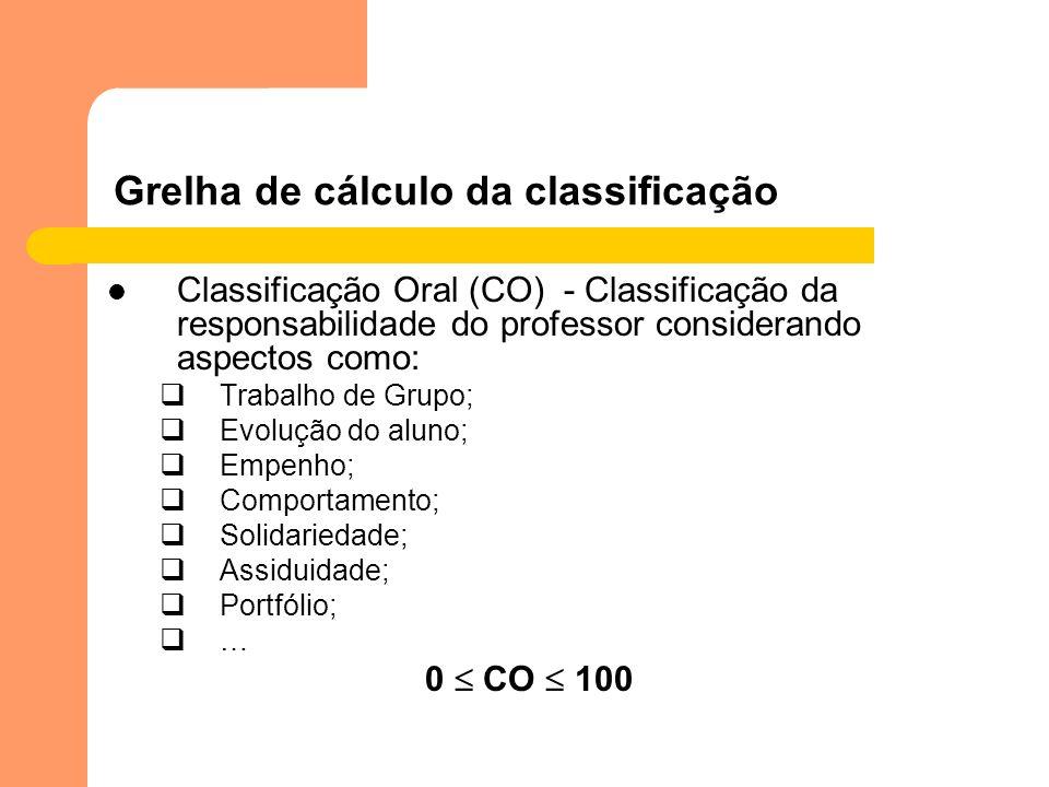 Classificação Oral (CO) - Classificação da responsabilidade do professor considerando aspectos como: Trabalho de Grupo; Evolução do aluno; Empenho; Co