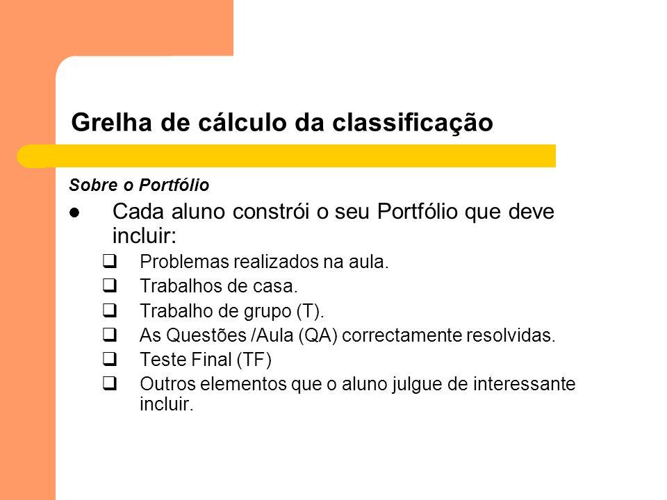 Grelha de cálculo da classificação Sobre o Portfólio Cada aluno constrói o seu Portfólio que deve incluir: Problemas realizados na aula. Trabalhos de