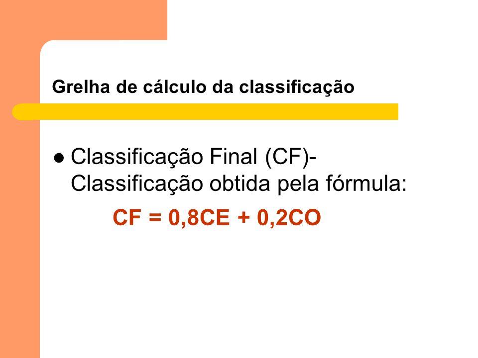 Grelha de cálculo da classificação Classificação Final (CF)- Classificação obtida pela fórmula: CF = 0,8CE + 0,2CO