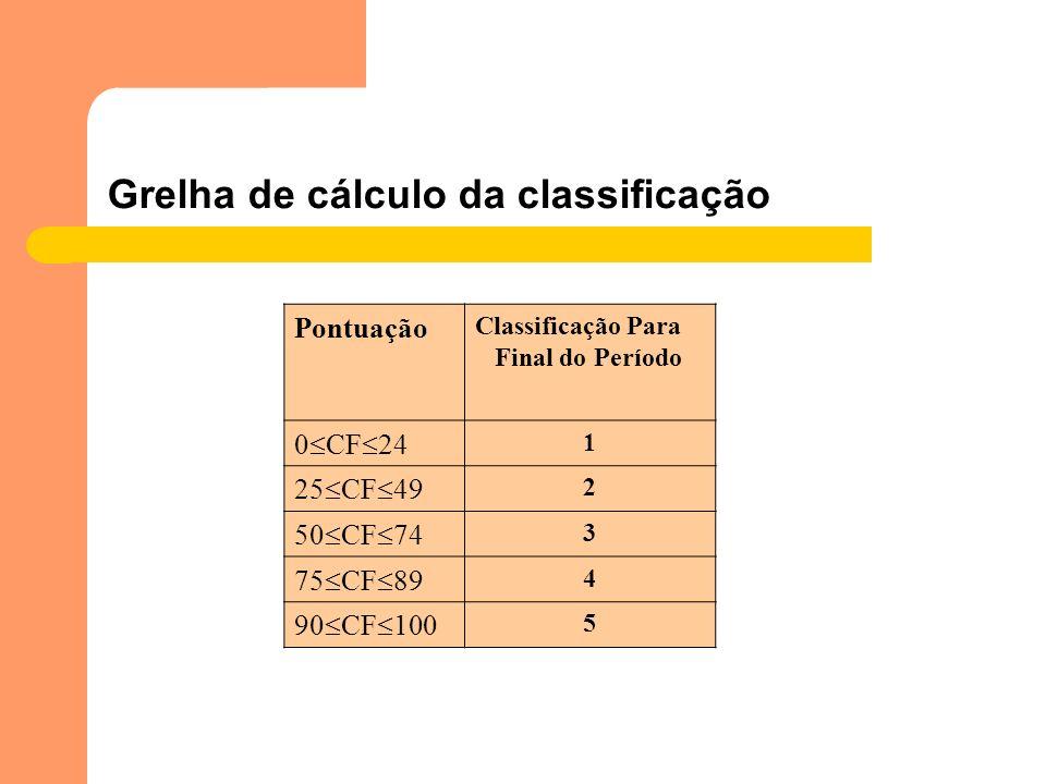 Grelha de cálculo da classificação Pontuação Classificação Para Final do Período 0 CF 24 1 25 CF 49 2 50 CF 74 3 75 CF 89 4 90 CF 100 5